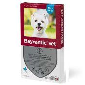 Bayvantic Vet koirille 4-10 kg paikallisvaleluliuos 4x1ml
